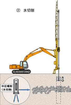QSJシステム用の施工手順②