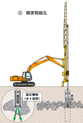 QSJシステム用の施工手順③